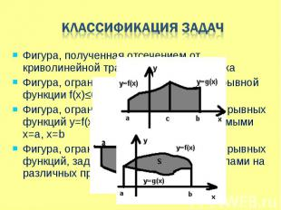Фигура, полученная отсечением от криволинейной трапеции прямоугольника Фигура, п