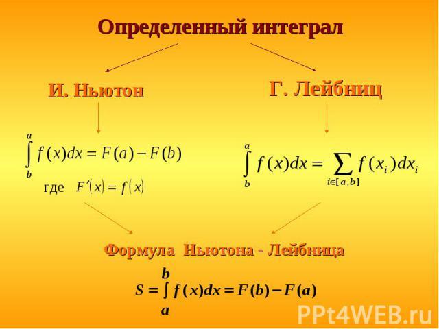 И. Ньютон И. Ньютон