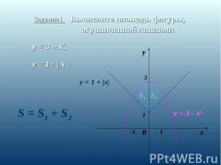y = 3 – x2, y = 3 – x2, y = 1+ | x |