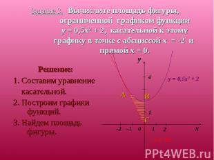 Решение: Решение: 1. Составим уравнение касательной. 2. Построим графики функций