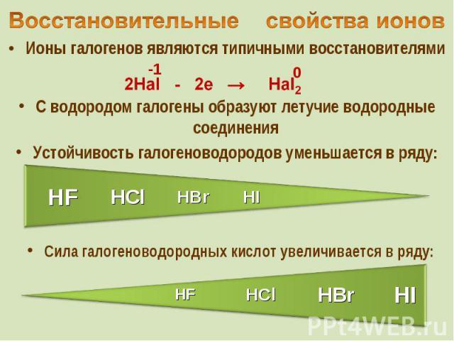 Ионы галогенов являются типичными восстановителями Ионы галогенов являются типичными восстановителями