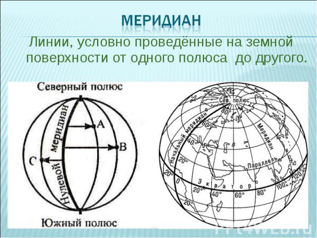 Линии, условно проведённые на земной поверхности от одного полюса до другого. Линии, условно проведённые на земной поверхности от одного полюса до другого.