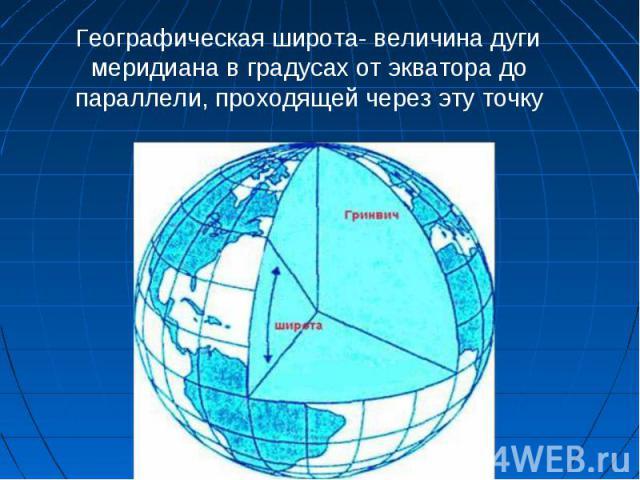 Географическая широта- величина дуги меридиана в градусах от экватора до параллели, проходящей через эту точку Географическая широта- величина дуги меридиана в градусах от экватора до параллели, проходящей через эту точку
