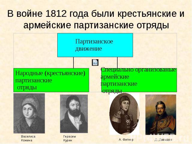 В войне 1812 года были крестьянские и армейские партизанские отряды