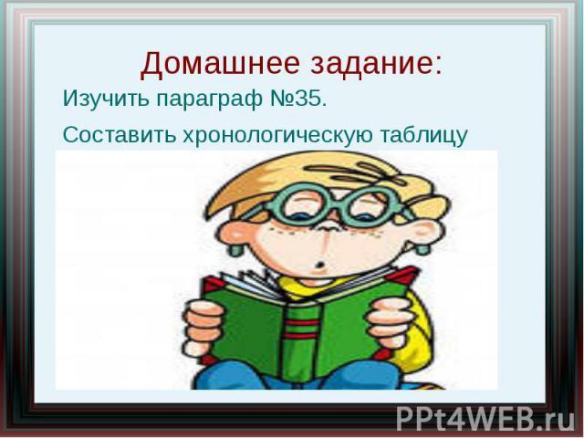 Изучить параграф №35. Изучить параграф №35. Составить хронологическую таблицу