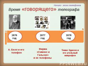 Время «говорящего» телеграфа