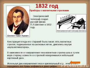 1832 год Электрический телеграф создал русский физик П.Л.Шиллинг в 1832 году.
