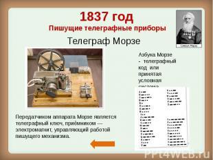 1837 год Пишущие телеграфные приборы Телеграф Морзе