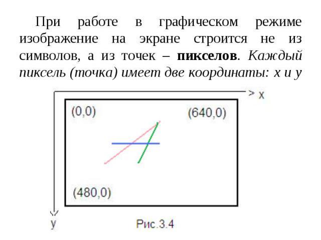 При работе в графическом режиме изображение на экране строится не из символов, а из точек – пикселов. Каждый пиксель (точка) имеет две координаты: х и у При работе в графическом режиме изображение на экране строится не из символов, а из точек – пикс…
