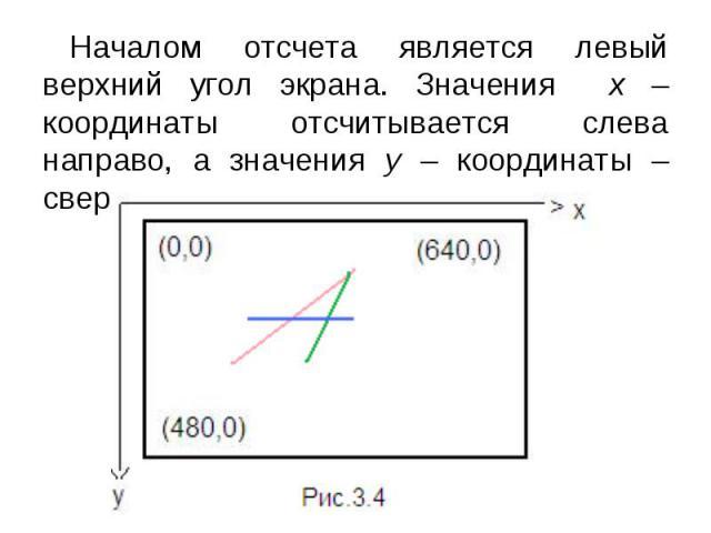 Началом отсчета является левый верхний угол экрана. Значения х – координаты отсчитывается слева направо, а значения у – координаты – сверху вниз Началом отсчета является левый верхний угол экрана. Значения х – координаты отсчитывается слева направо,…