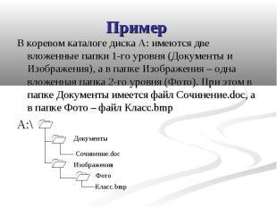 Пример В коревом каталоге диска А: имеются две вложенные папки 1-го уровня (Доку
