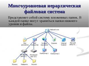 Многоуровневая иерархическая файловая система Представляет собой систему вложенн