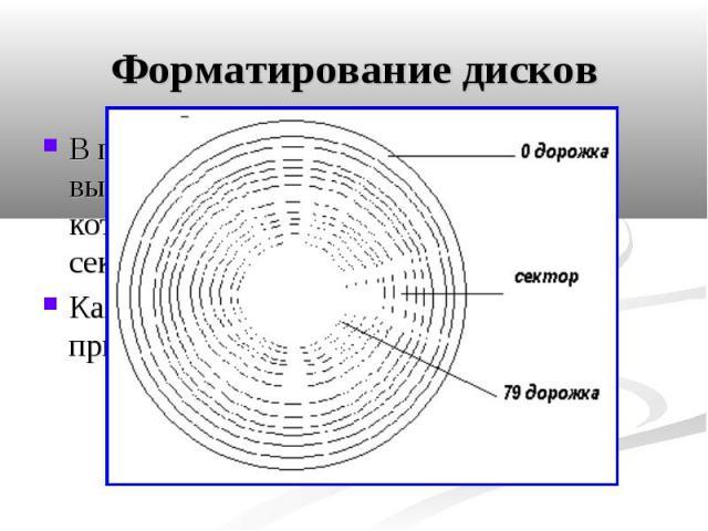 Форматирование дисков В процессе форматирования на диске выделяются концентрические дорожки, которые, в свою очередь, делятся на секторы. Каждой дорожке и каждому сектору присваивается свой порядковый номер.