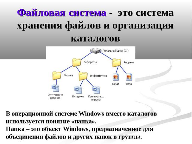 Файловая система - это система хранения файлов и организация каталогов