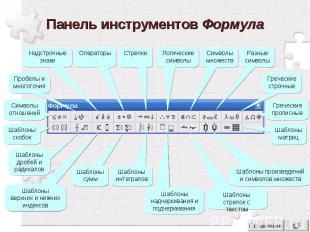 Панель инструментов Формула