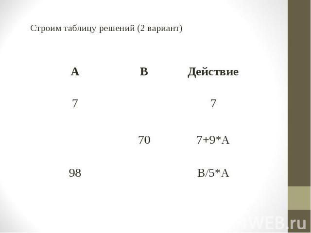 Строим таблицу решений (2 вариант) Строим таблицу решений (2 вариант)
