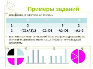 Дан фрагмент электронной таблицы Дан фрагмент электронной таблицы После выполнен