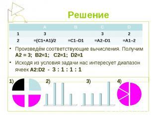 Произведём соответствующие вычисления. Получим А2 = 3; В2=1; С2=1; D2=1 Исходя и