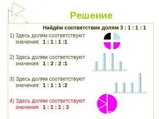 Найдём соответствие долям 3 : 1 : 1 : 1 Найдём соответствие долям 3 : 1 : 1 : 1