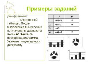 Дан фрагмент электронной таблицы. После выполнения вычислений по значениям диапа