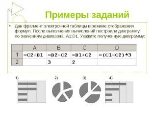 Дан фрагмент электронной таблицы в режиме отображения формул. После выполнения в