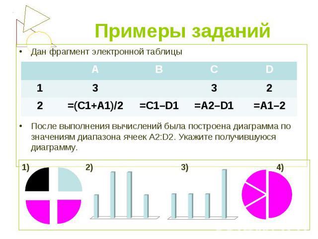 Дан фрагмент электронной таблицы Дан фрагмент электронной таблицы После выполнения вычислений была построена диаграмма по значениям диапазона ячеек A2:D2. Укажите получившуюся диаграмму.