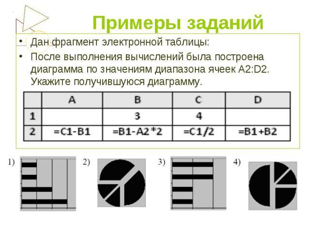 Дан фрагмент электронной таблицы: Дан фрагмент электронной таблицы: После выполнения вычислений была построена диаграмма по значениям диапазона ячеек A2:D2. Укажите получившуюся диаграмму.