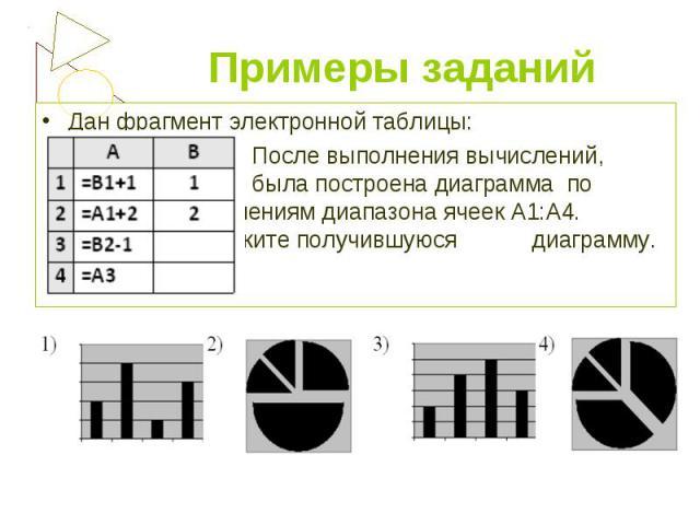 Дан фрагмент электронной таблицы: Дан фрагмент электронной таблицы: После выполнения вычислений, была построена диаграмма по значениям диапазона ячеек A1:A4. Укажите получившуюся диаграмму.