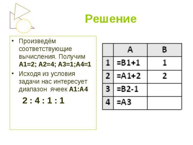 Произведём соответствующие вычисления. Получим А1=2; А2=4; А3=1;А4=1 Произведём соответствующие вычисления. Получим А1=2; А2=4; А3=1;А4=1 Исходя из условия задачи нас интересует диапазон ячеек А1:А4 2 : 4 : 1 : 1