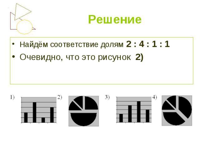 Найдём соответствие долям 2 : 4 : 1 : 1 Найдём соответствие долям 2 : 4 : 1 : 1 Очевидно, что это рисунок 2)