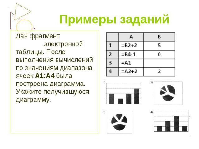 Дан фрагмент электронной таблицы. После выполнения вычислений по значениям диапазона ячеек А1:А4 была построена диаграмма. Укажите получившуюся диаграмму. Дан фрагмент электронной таблицы. После выполнения вычислений по значениям диапазона ячеек А1:…