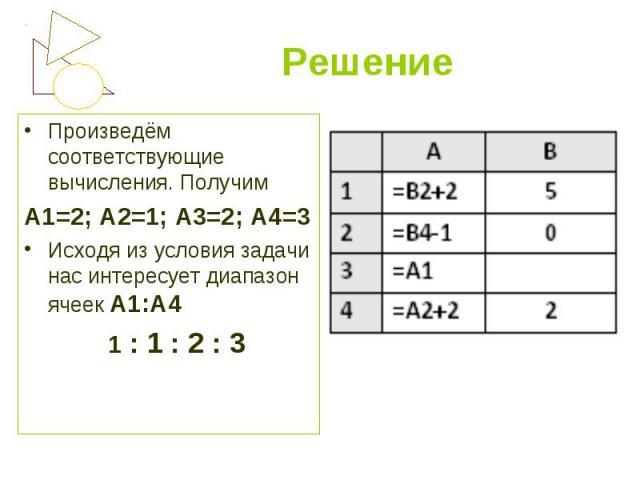 Произведём соответствующие вычисления. Получим Произведём соответствующие вычисления. Получим А1=2; А2=1; А3=2; А4=3 Исходя из условия задачи нас интересует диапазон ячеек А1:А4 1 : 1 : 2 : 3
