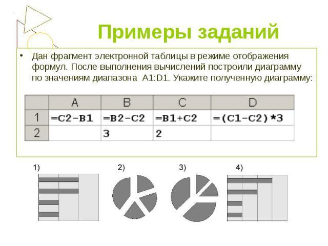 Дан фрагмент электронной таблицы в режиме отображения формул. После выполнения вычислений построили диаграмму по значениям диапазона A1:D1. Укажите полученную диаграмму: Дан фрагмент электронной таблицы в режиме отображения формул. После выполнения …