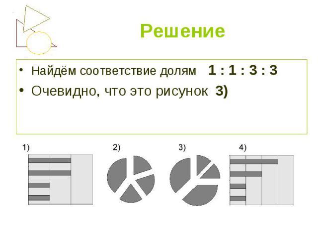 Найдём соответствие долям 1 : 1 : 3 : 3 Найдём соответствие долям 1 : 1 : 3 : 3 Очевидно, что это рисунок 3)