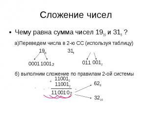 Сложение чисел Чему равна сумма чисел 1916 и 318 ? а)Переведем числа в 2-ю СС (и