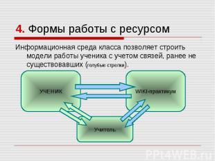 4. Формы работы с ресурсом Информационная среда класса позволяет строить модели