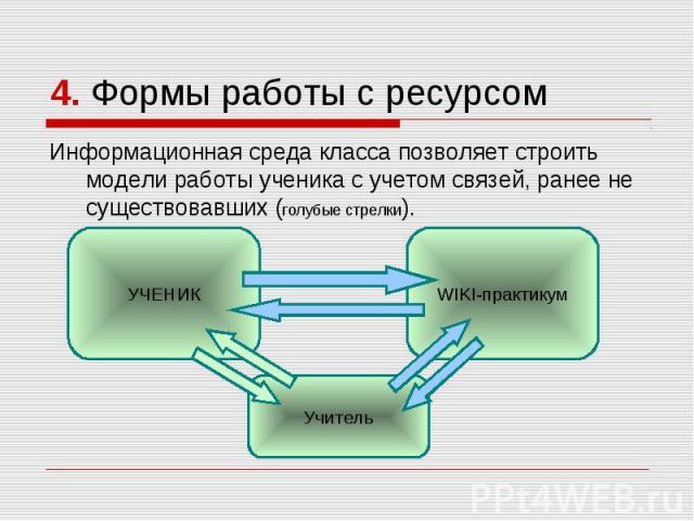 4. Формы работы с ресурсом Информационная среда класса позволяет строить модели работы ученика с учетом связей, ранее не существовавших (голубые стрелки).