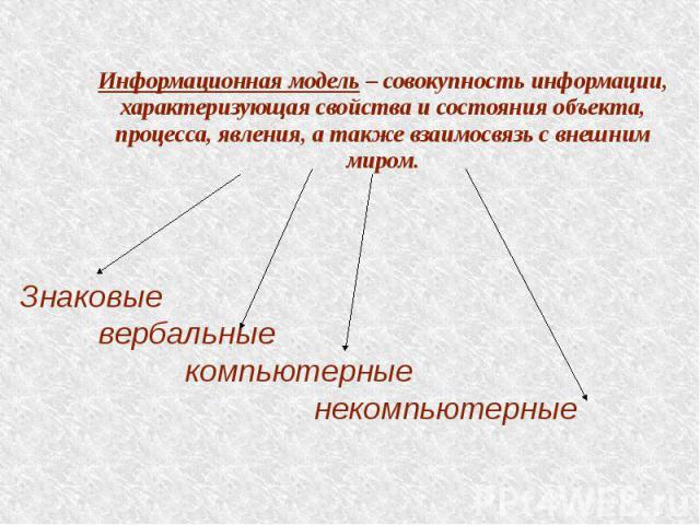 Информационная модель – совокупность информации, характеризующая свойства и состояния объекта, процесса, явления, а также взаимосвязь с внешним миром.