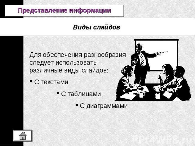 Виды слайдов Представление информации
