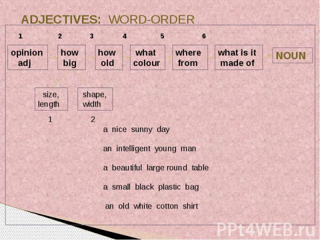 ADJECTIVES: WORD-ORDER 1 2 3 4 5 6