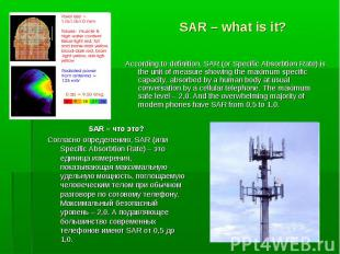 According to definition, SAR (or Specific Absorbtion Rate) is the unit of measur