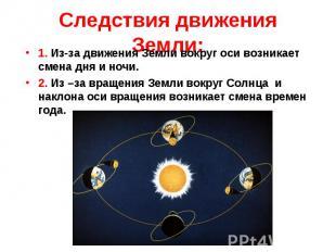 1. Из-за движения Земли вокруг оси возникает смена дня и ночи. 1. Из-за движения