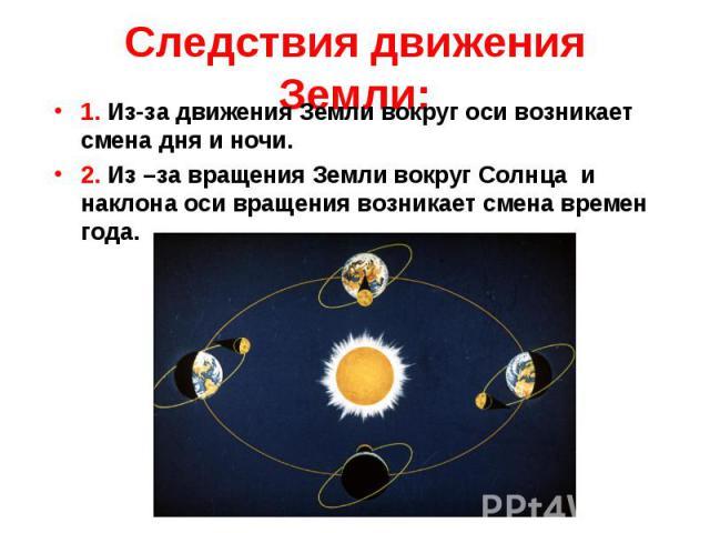 1. Из-за движения Земли вокруг оси возникает смена дня и ночи. 1. Из-за движения Земли вокруг оси возникает смена дня и ночи. 2. Из –за вращения Земли вокруг Солнца и наклона оси вращения возникает смена времен года.