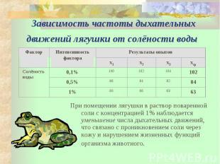Зависимость частоты дыхательных движений лягушки от солёности воды При помещении