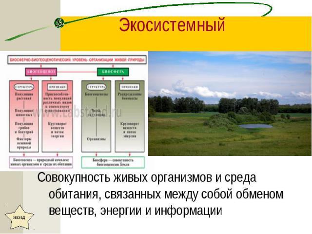 Совокупность живых организмов и среда обитания, связанных между собой обменом веществ, энергии и информации Совокупность живых организмов и среда обитания, связанных между собой обменом веществ, энергии и информации