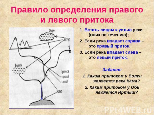 Правило определения правого и левого притока 1. Встать лицом к устью реки (вниз по течению); 2. Если река впадает справа – это правый приток. 3. Если река впадает слева – это левый приток. Задание: 1. Каким притоком у Волги является река Кама? 2. Ка…