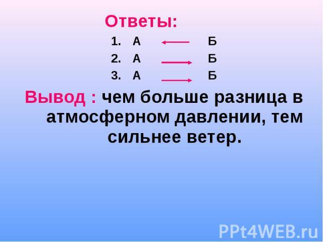 Ответы: Ответы: А Б А Б А Б Вывод : чем больше разница в атмосферном давлении, тем сильнее ветер.