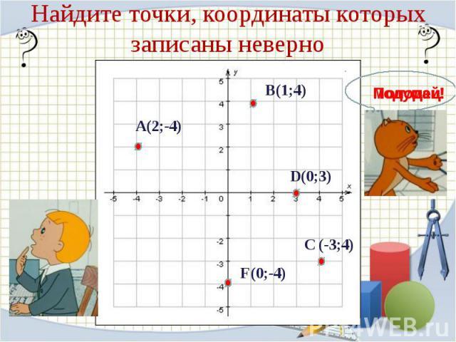Найдите точки, координаты которых записаны неверно