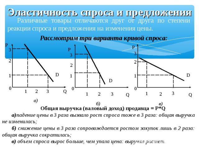 Различные товары отличаются друг от друга по степени реакции спроса и предложения на изменения цены. Различные товары отличаются друг от друга по степени реакции спроса и предложения на изменения цены. Рассмотрим три варианта кривой спроса:
