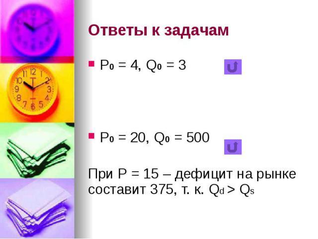 Ответы к задачам Р0 = 4, Q0 = 3 Р0 = 20, Q0 = 500 При Р = 15 – дефицит на рынке составит 375, т. к. Qd > Qs
